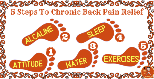 5 Orange Foot Prints Leading To Chronic Back Pain Relief