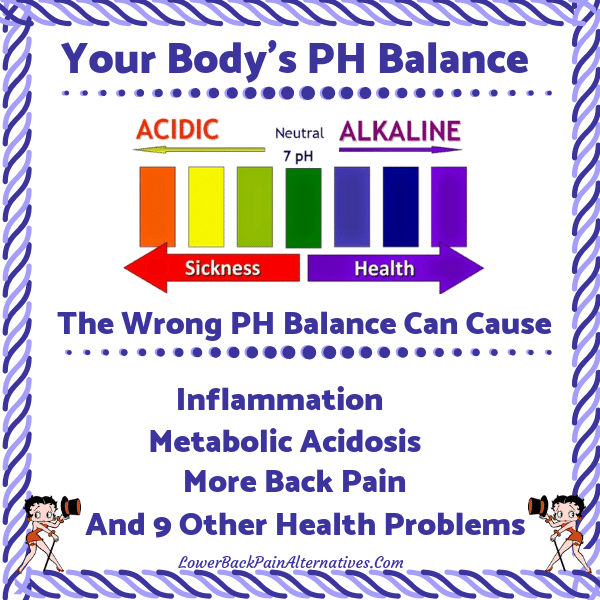 Inflammation, PH Balance & Back Pain - Danger Of Low PH