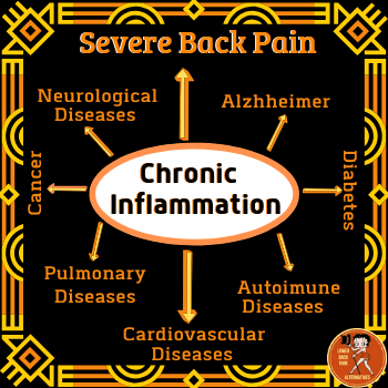 Severe Back Pain Causes