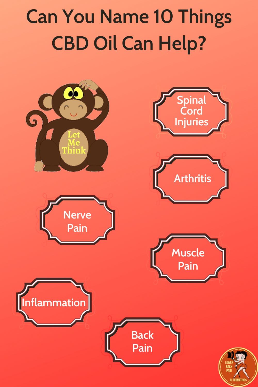 CBND Benefits